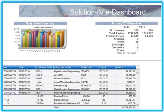 e-Dash screen 2